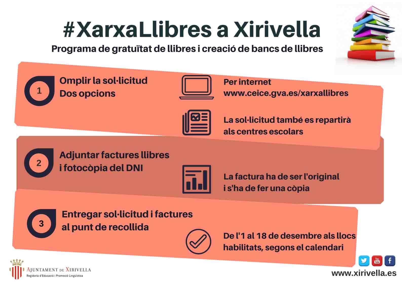 Xirivella obri termini de l'1 al 18 de desembre per a presentar documentació de la Xarxa Llibres