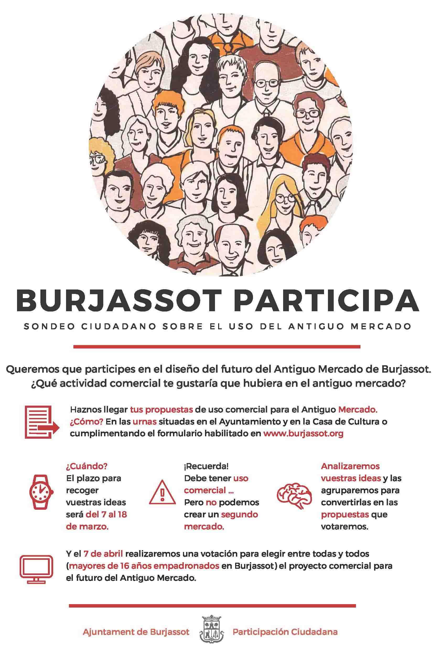 Los vecinos de Burjassot decidirán el nuevo uso comercial del antiguo Mercado
